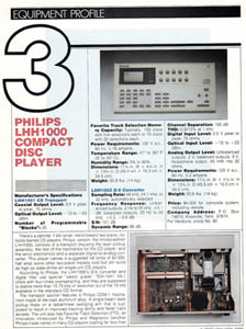 Philips LHH1000 review PDF